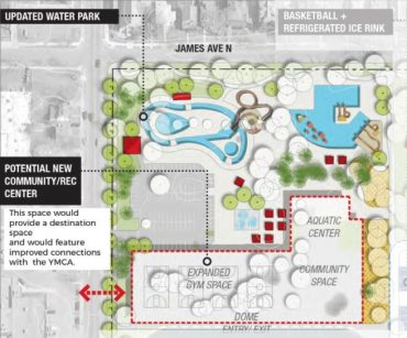 North Commons Rec Center & Water Park improvements
